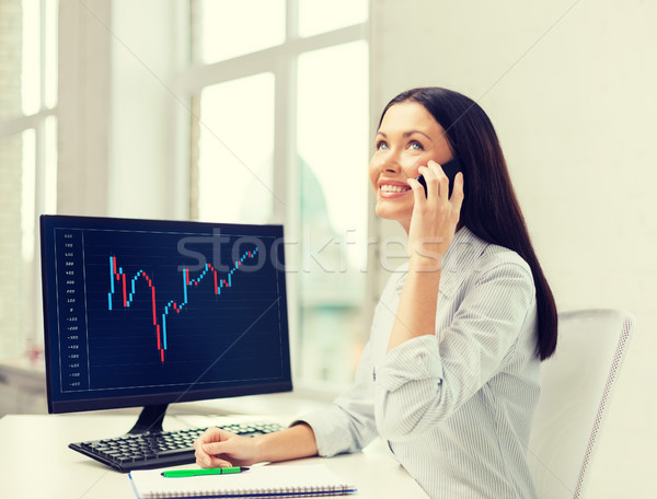 smiling businesswoman or student with smartphone Stock photo © dolgachov