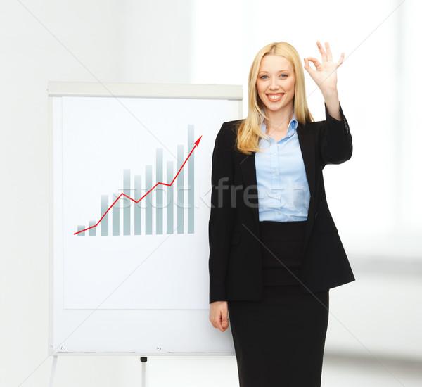 Imprenditrice lavagna a fogli mobili ufficio uomini d'affari istruzione grafico Foto d'archivio © dolgachov