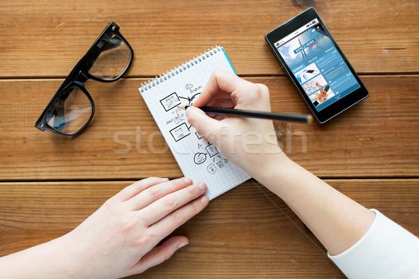 Kadın öğrenci yazı notepad kitle Stok fotoğraf © dolgachov