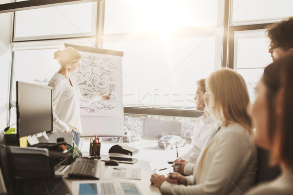 business team with scheme on flipboard at office Stock photo © dolgachov