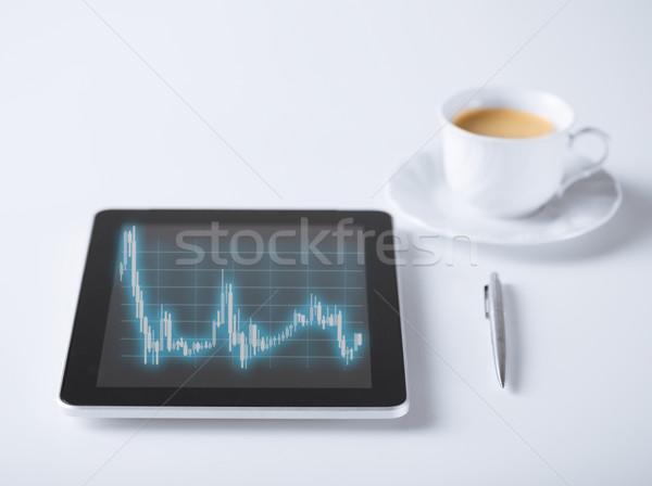 Forex grafiek beker koffie business Stockfoto © dolgachov