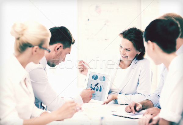 business team discussing graphs in office Stock photo © dolgachov