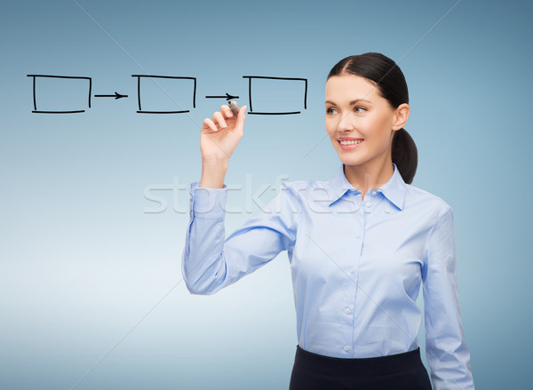 businesswoman writing something in the air Stock photo © dolgachov