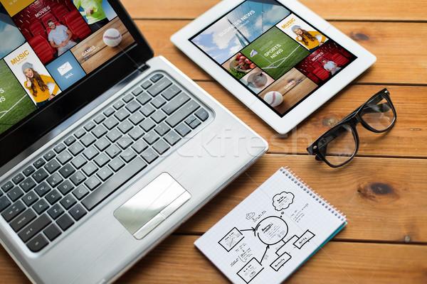 Laptop notebook business di risposta Foto d'archivio © dolgachov
