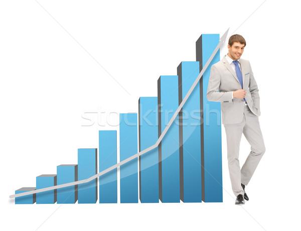 красивый бизнесмен большой 3D диаграммы фотография Сток-фото © dolgachov
