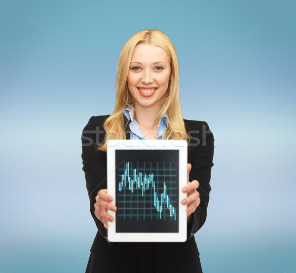 smiling woman with tablet pc and forex chart on it Stock photo © dolgachov