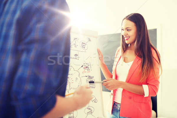 creative team with scheme on flip board at office Stock photo © dolgachov