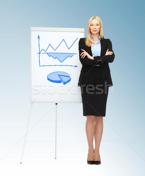 Empresária gráficos flipchart negócio economia Foto stock © dolgachov