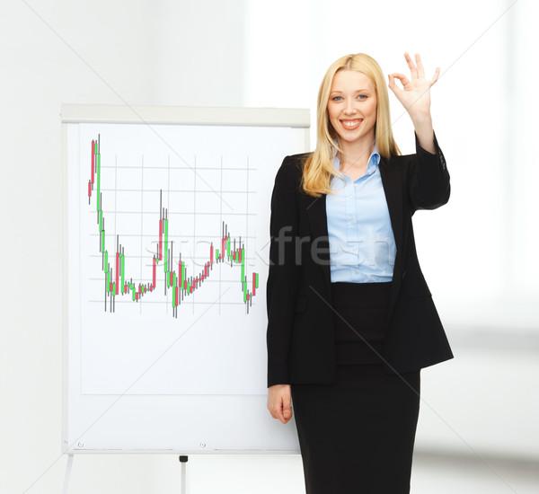 女性実業家 外国為替 グラフ お金 笑みを浮かべて 女性 ストックフォト © dolgachov