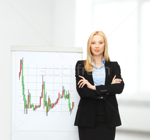 Zakenvrouw forex grafiek kantoor geld gelukkig Stockfoto © dolgachov