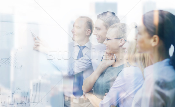 business team with flip board having discussion Stock photo © dolgachov