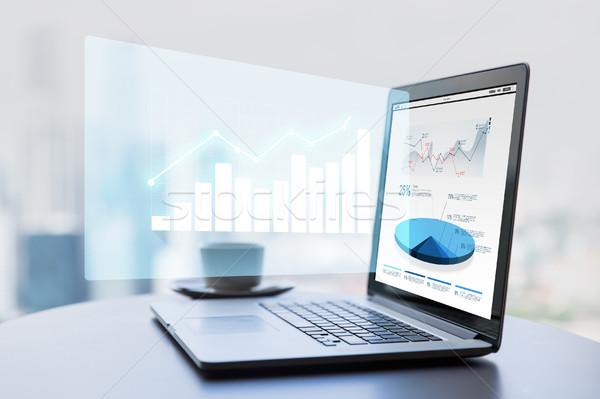 Közelkép laptop kávéscsésze iroda asztal technológia Stock fotó © dolgachov