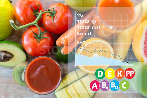 close up of fresh juice glass and fruits on table Stock photo © dolgachov