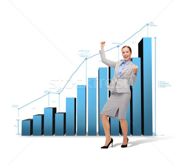 Gelukkig zakenvrouw handen omhoog business kantoor jonge Stockfoto © dolgachov
