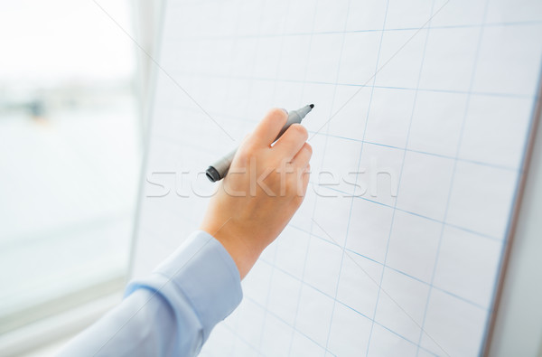 close up of hand writing something on flip chart Stock photo © dolgachov