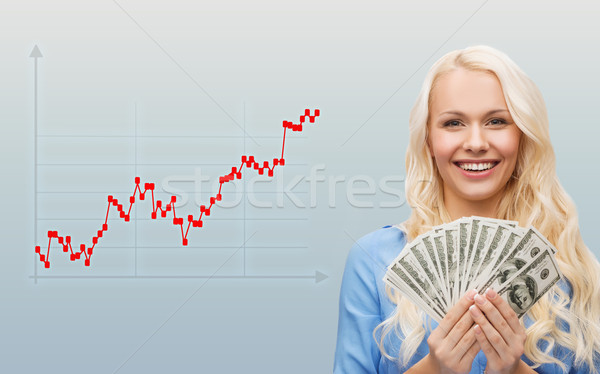 young businesswoman with dollar cash money Stock photo © dolgachov