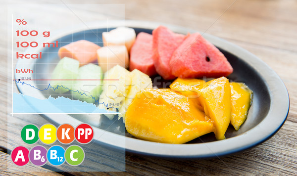 plate of fruits with calories and vitamin chart Stock photo © dolgachov