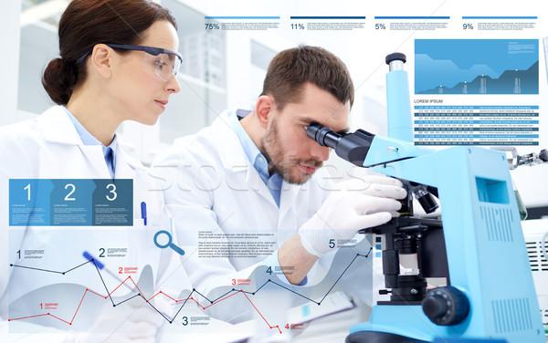микроскоп исследований лаборатория науки Сток-фото © dolgachov