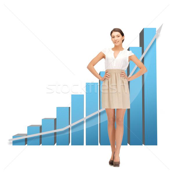 üzletasszony nagy 3D diagram kép gyönyörű Stock fotó © dolgachov