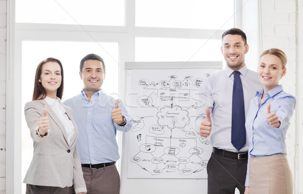 business team with flip board showing thumbs up Stock photo © dolgachov