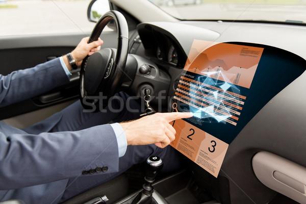 Man rijden auto wijzend computer vervoer Stockfoto © dolgachov