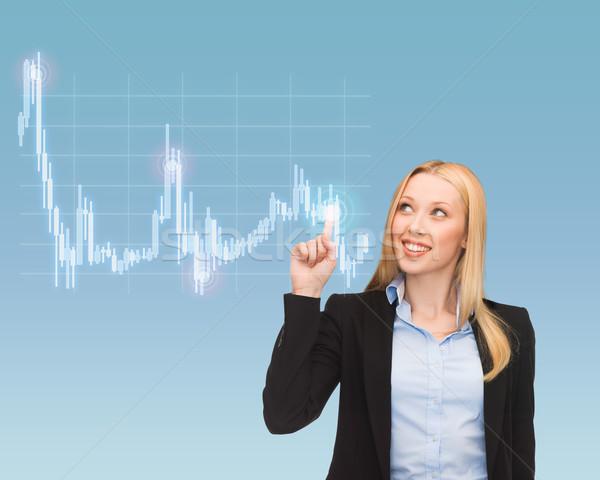 Uśmiechnięty kobieta interesu wskazując forex wykres działalności Zdjęcia stock © dolgachov