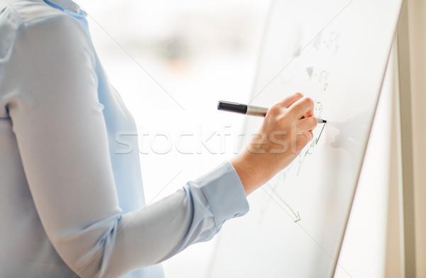 Közelkép kéz rajz grafikon diagram üzletemberek Stock fotó © dolgachov