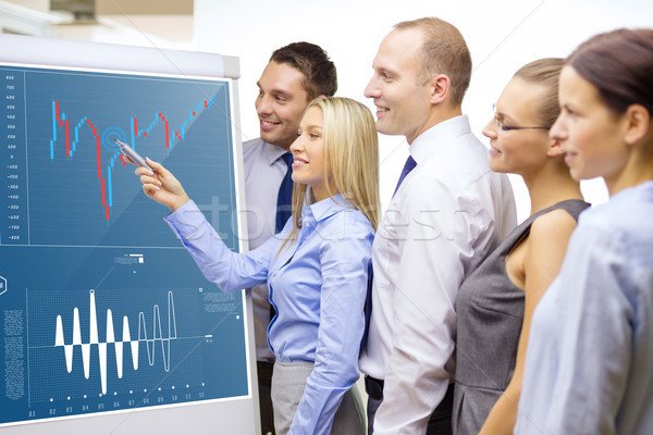 Business-Team Forex Tabelle Bord Business Geld Stock foto © dolgachov