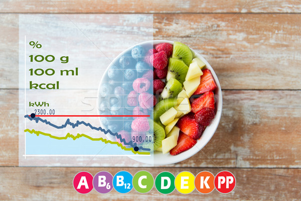 Frutti frutti di bosco ciotola tavola Foto d'archivio © dolgachov