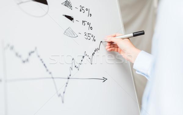 Közelkép kéz rajz grafikon fehér tábla üzletemberek Stock fotó © dolgachov