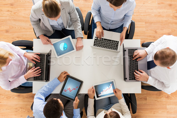 Business team laptop zakenlieden technologie Stockfoto © dolgachov