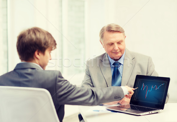 older man and young man with laptop computer Stock photo © dolgachov