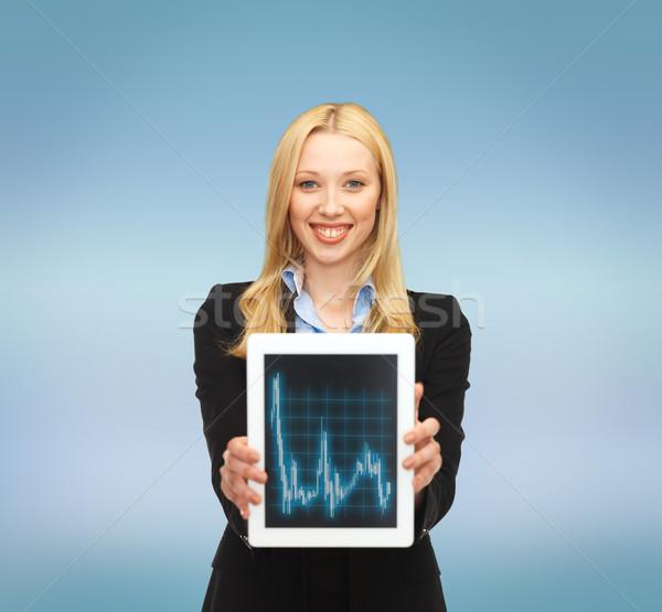 Glimlachende vrouw forex grafiek business geld Stockfoto © dolgachov