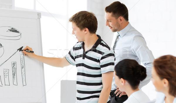 Equipe de negócios trabalhando flipchart escritório sorridente negócio Foto stock © dolgachov