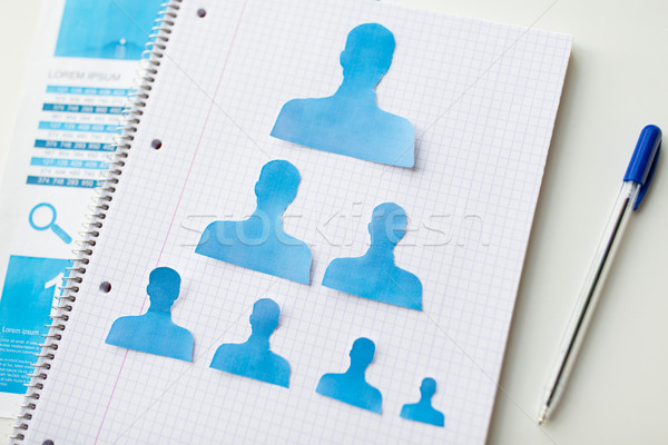 close up of paper human shapes on notebook Stock photo © dolgachov
