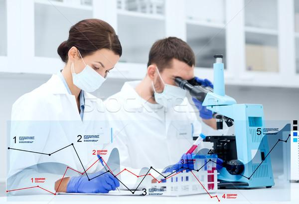 Wetenschappers microscoop onderzoek lab wetenschap Stockfoto © dolgachov
