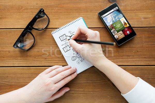 Vrouw student schrijven notepad onderwijs Stockfoto © dolgachov