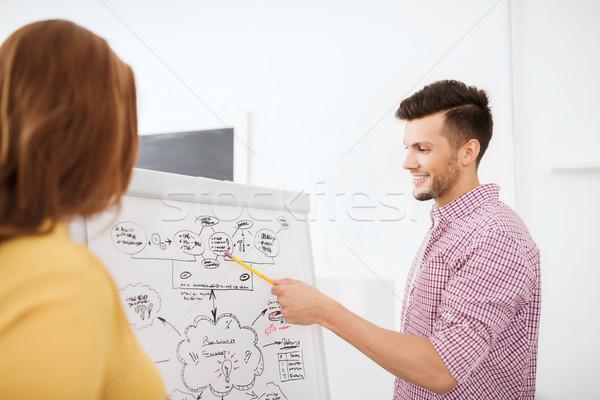 creative team with scheme on flip board at office Stock photo © dolgachov