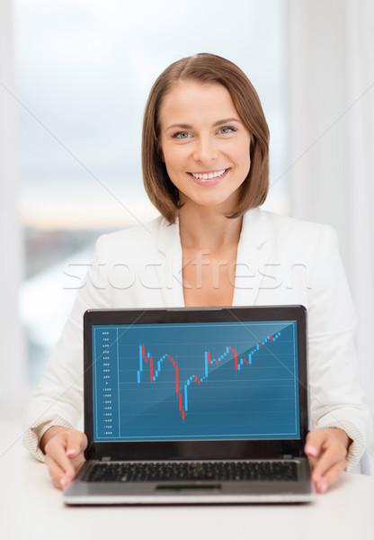 smiling businesswoman with laptop computer Stock photo © dolgachov