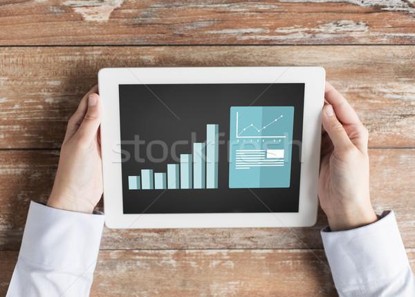 Közelkép női kezek táblázatok táblagép üzletemberek Stock fotó © dolgachov