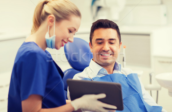 female dentist with tablet pc and male patient Stock photo © dolgachov
