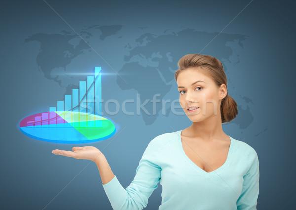 üzletasszony virtuális táblázatok grafikonok üzlet pénzügyek Stock fotó © dolgachov