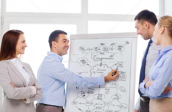 бизнес-команды что-то служба бизнеса образование Сток-фото © dolgachov