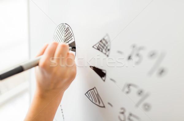 Közelkép kéz rajz kördiagram fehér tábla üzletemberek Stock fotó © dolgachov