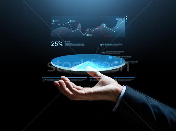 бизнесмен стороны диаграммы проекция бизнеса Сток-фото © dolgachov