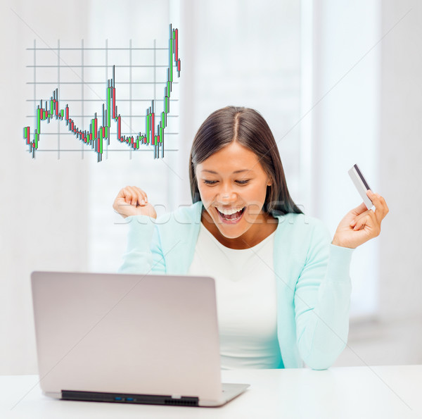 woman with laptop, credit card and forex chart Stock photo © dolgachov