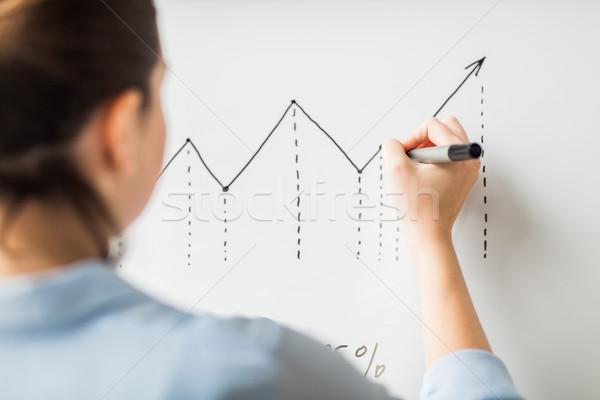 Közelkép nő rajz grafikon diagram üzletemberek Stock fotó © dolgachov
