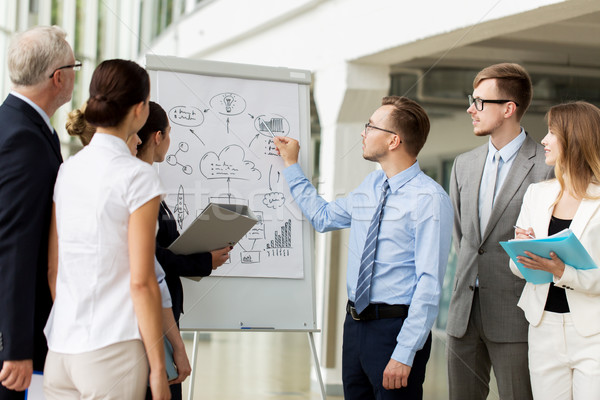 business team with scheme on flip chart at office Stock photo © dolgachov