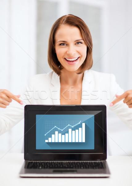 Imprenditrice laptop grafico business ragazza Foto d'archivio © dolgachov
