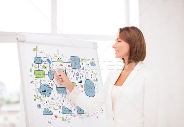 笑みを浮かべて 女性実業家 ポインティング メモ帳 ビジネス 教育 ストックフォト © dolgachov